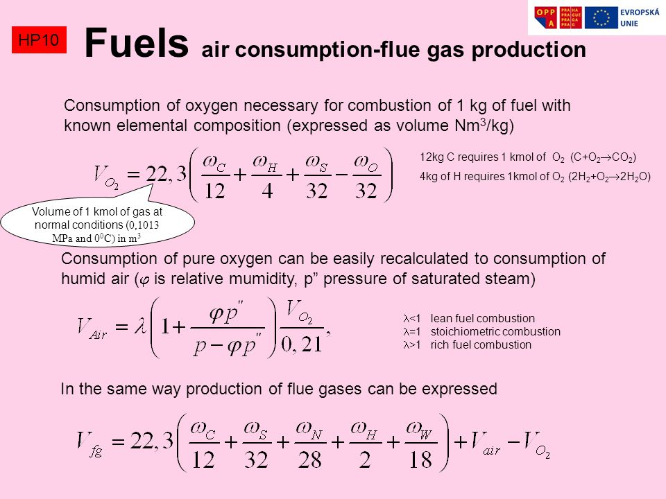 Fuels air consumption-flue gas production