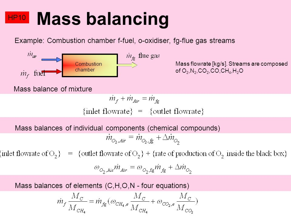 Mass balancing HP10. Example: Combustion chamber f-fuel, o-oxidiser, fg-flue gas streams. Combustion chamber.