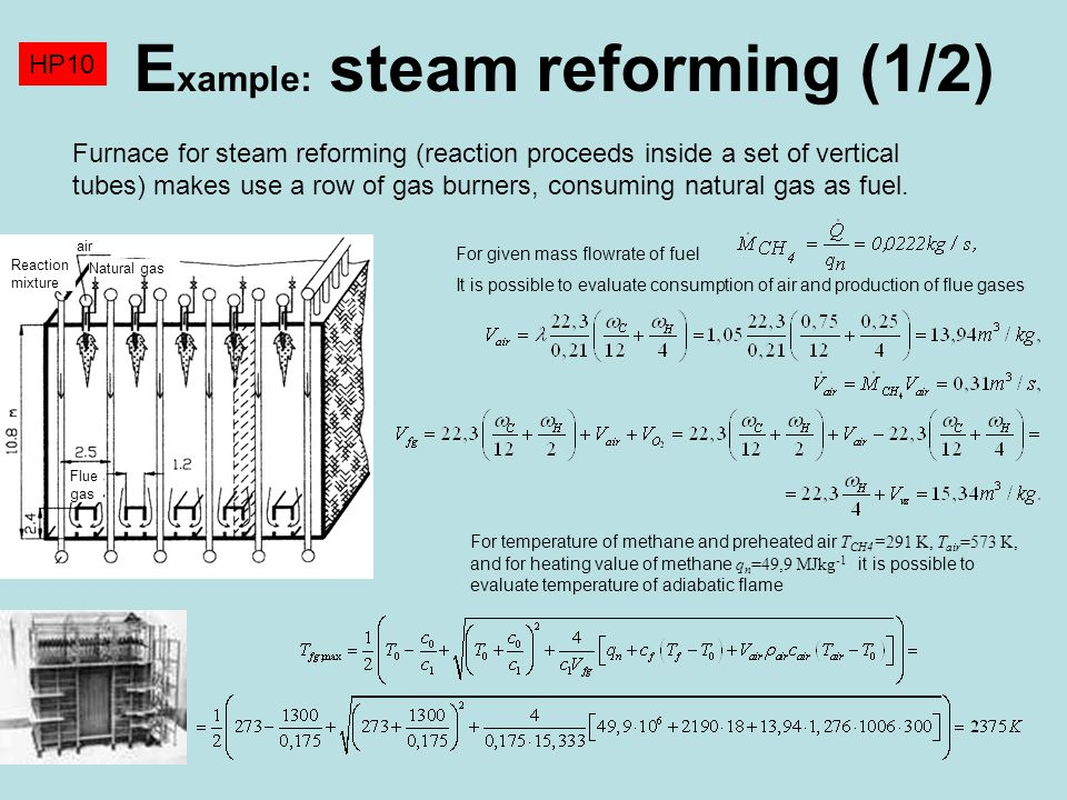 Example: steam reforming (1/2)