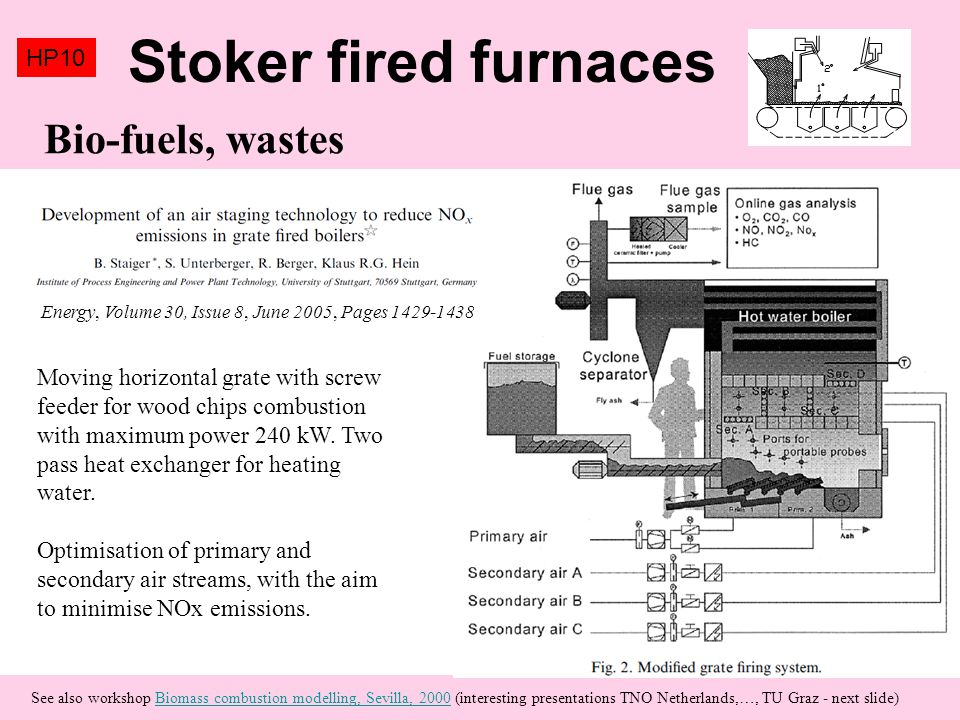Stoker fired furnaces Bio-fuels, wastes HP10