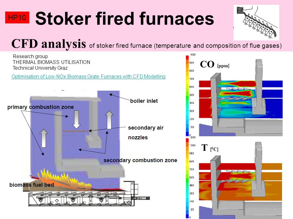 Stoker fired furnaces HP10. CFD analysis of stoker fired furnace (temperature and composition of flue gases)