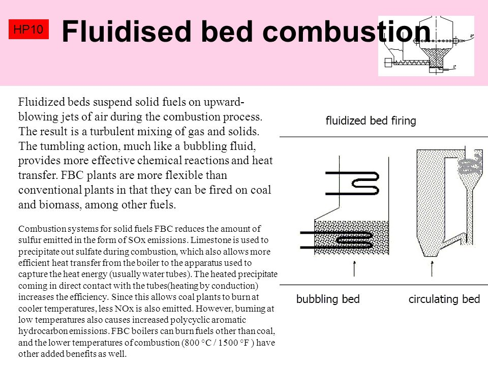 Fluidised bed combustion