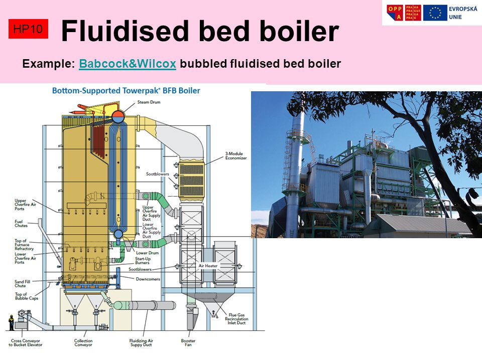 Fluidised bed boiler HP10