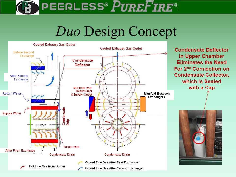 Duo Design Concept Cooled Exhaust Gas Outlet. Cooled Exhaust Gas Outlet.
