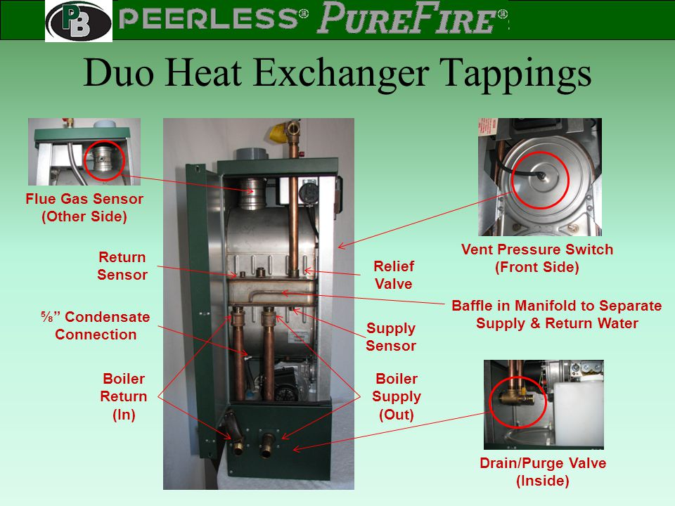 Duo Heat Exchanger Tappings