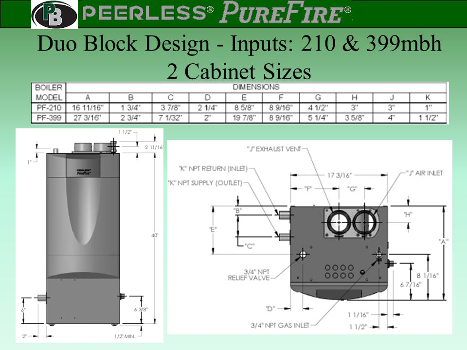 Duo Block Design - Inputs: 210 & 399mbh 2 Cabinet Sizes