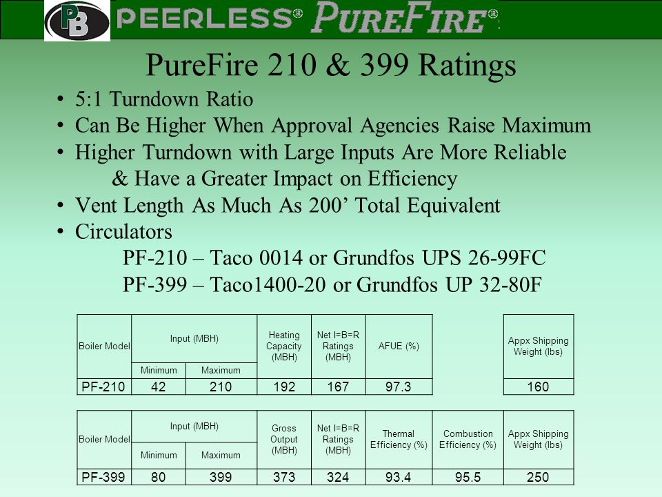 PureFire 210 & 399 Ratings 5:1 Turndown Ratio