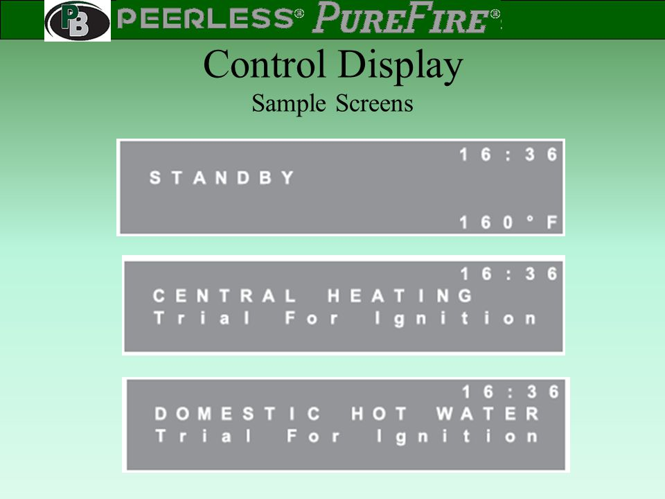 Control Display Sample Screens