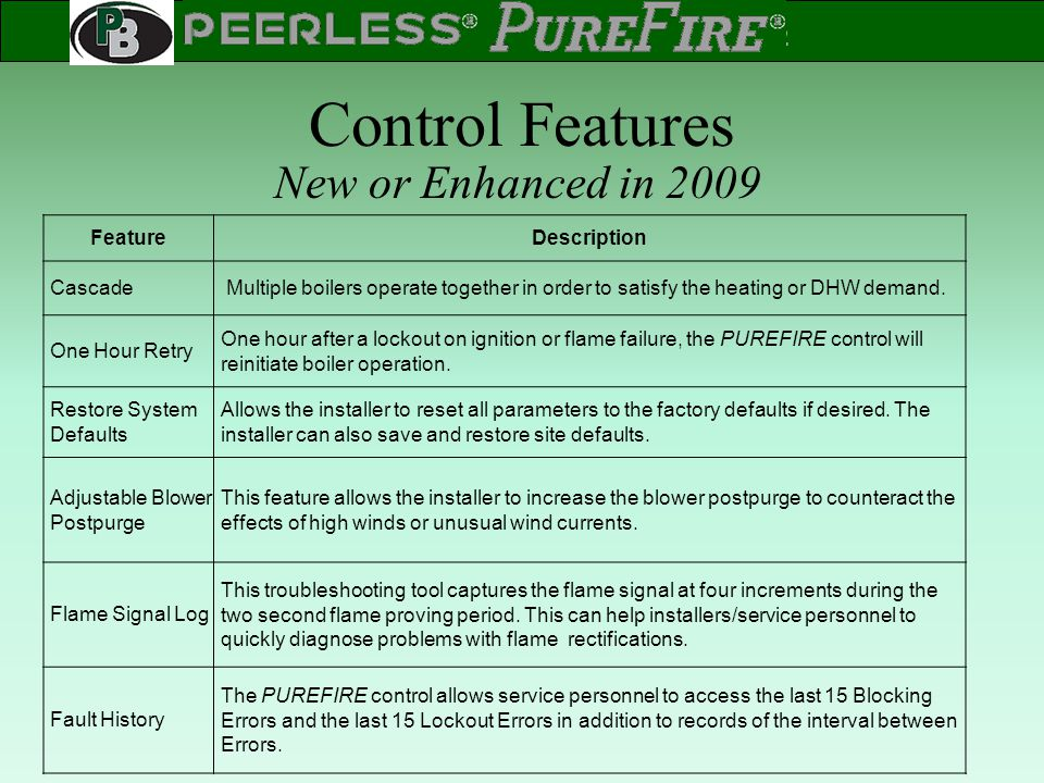 Control Features New or Enhanced in 2009 Feature Description Cascade
