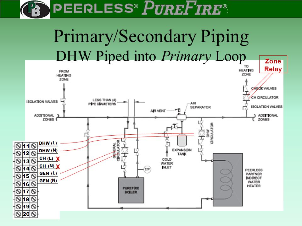 Primary/Secondary Piping DHW Piped into Primary Loop