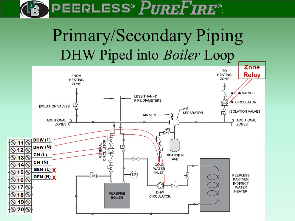 Primary/Secondary Piping DHW Piped into Boiler Loop