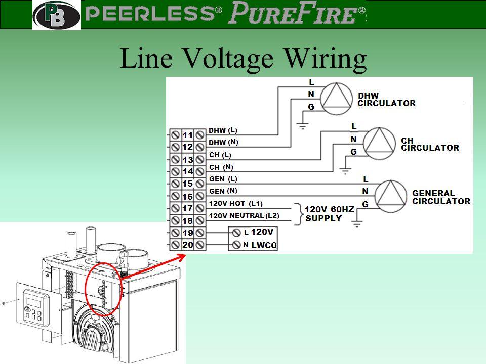 Line Voltage Wiring