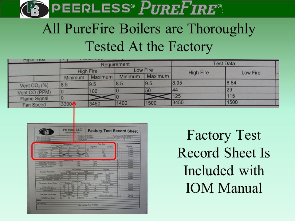 All PureFire Boilers are Thoroughly Tested At the Factory