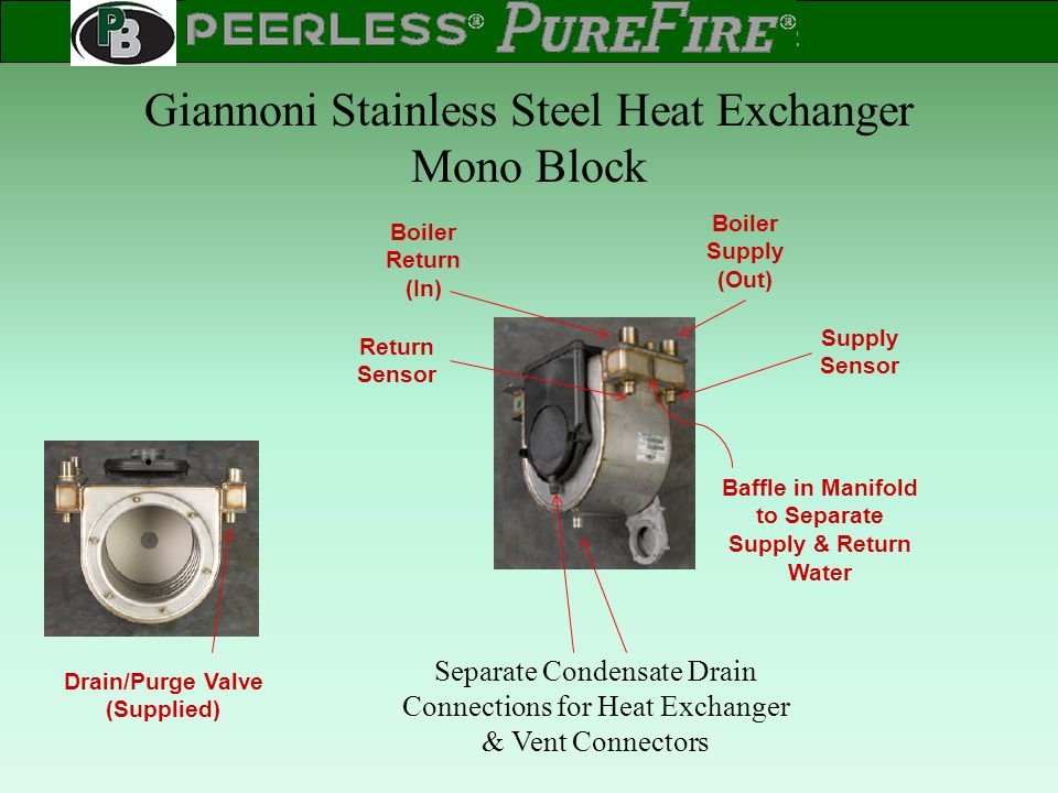 Giannoni Stainless Steel Heat Exchanger Mono Block