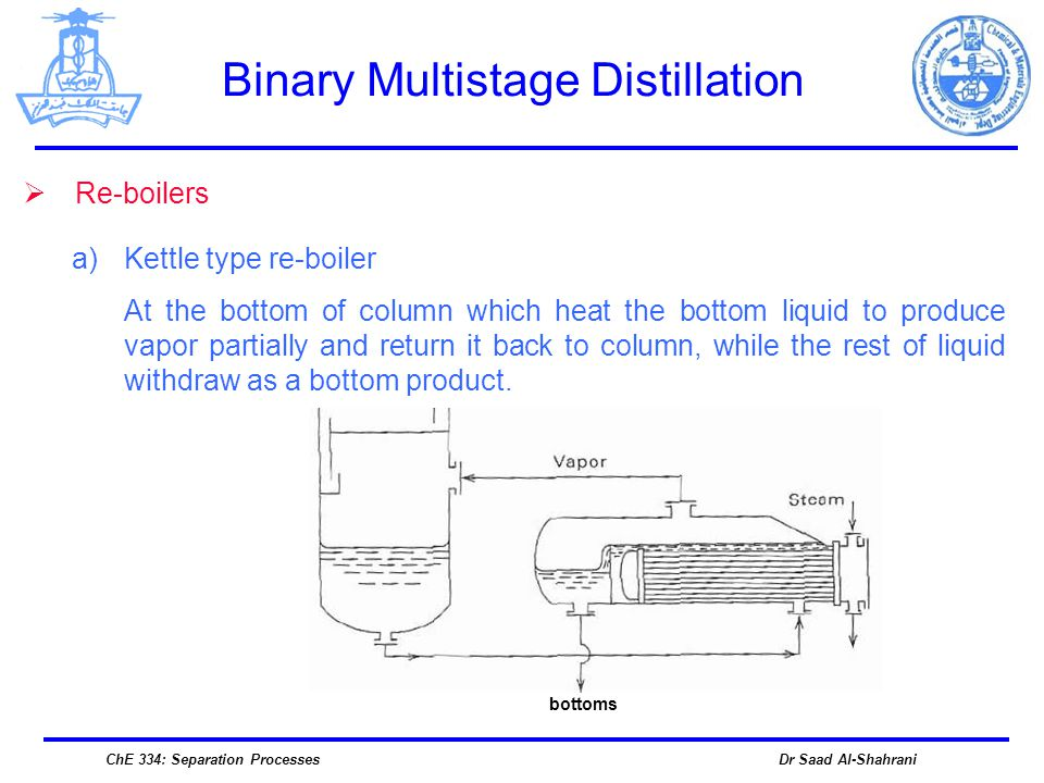 Binary Multistage Distillation