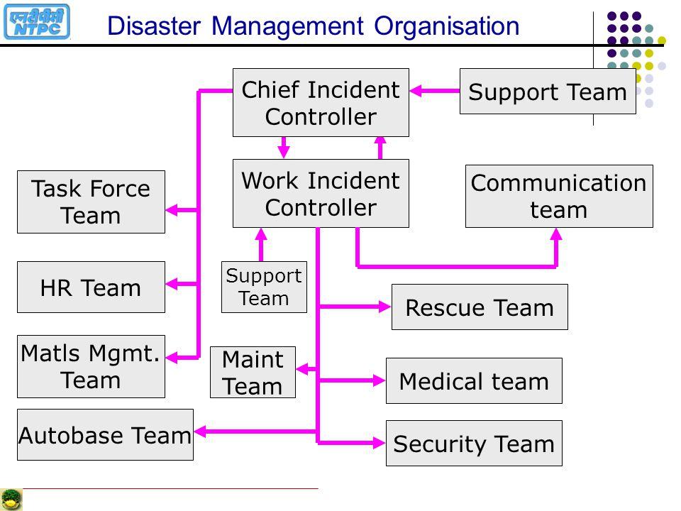 Disaster Management Organisation