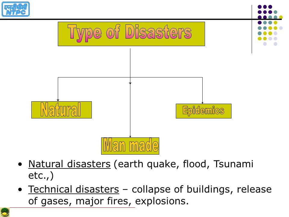 Natural disasters (earth quake, flood, Tsunami etc.,)