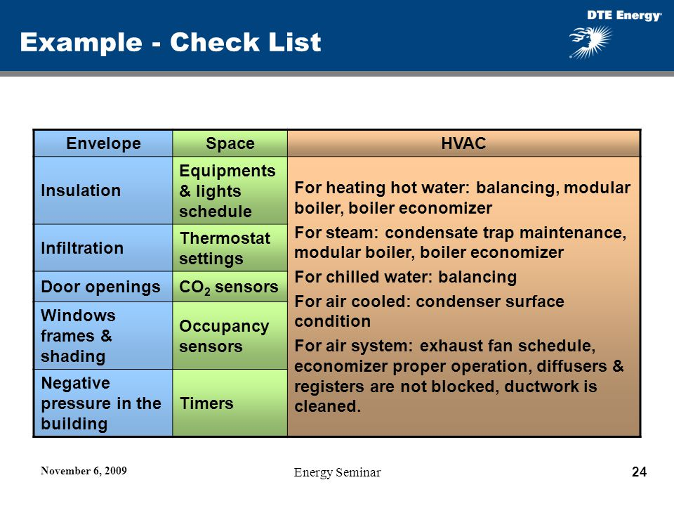 Example - Check List Envelope Space HVAC Insulation