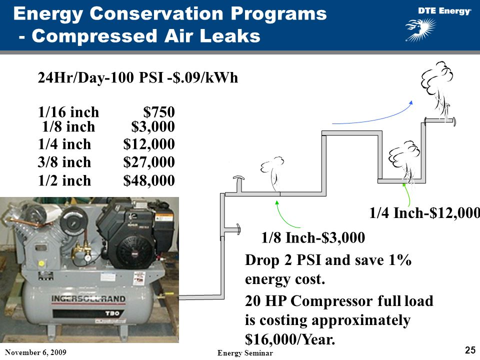 Energy Conservation Programs - Compressed Air Leaks