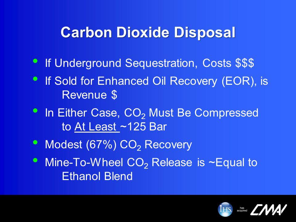Carbon Dioxide Disposal