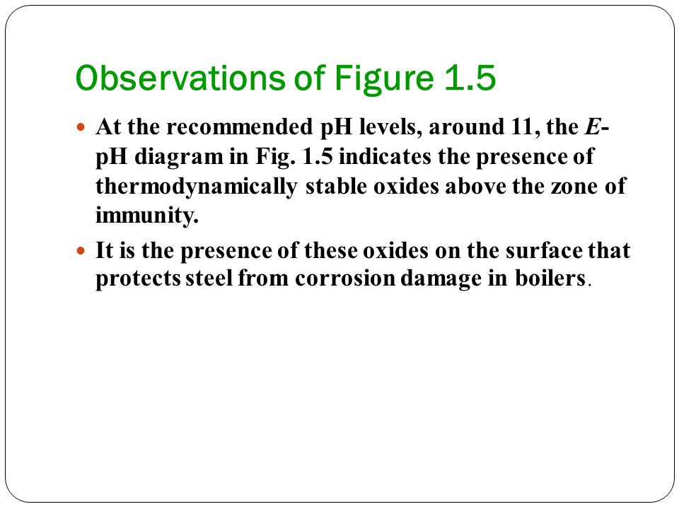 Observations of Figure 1.5