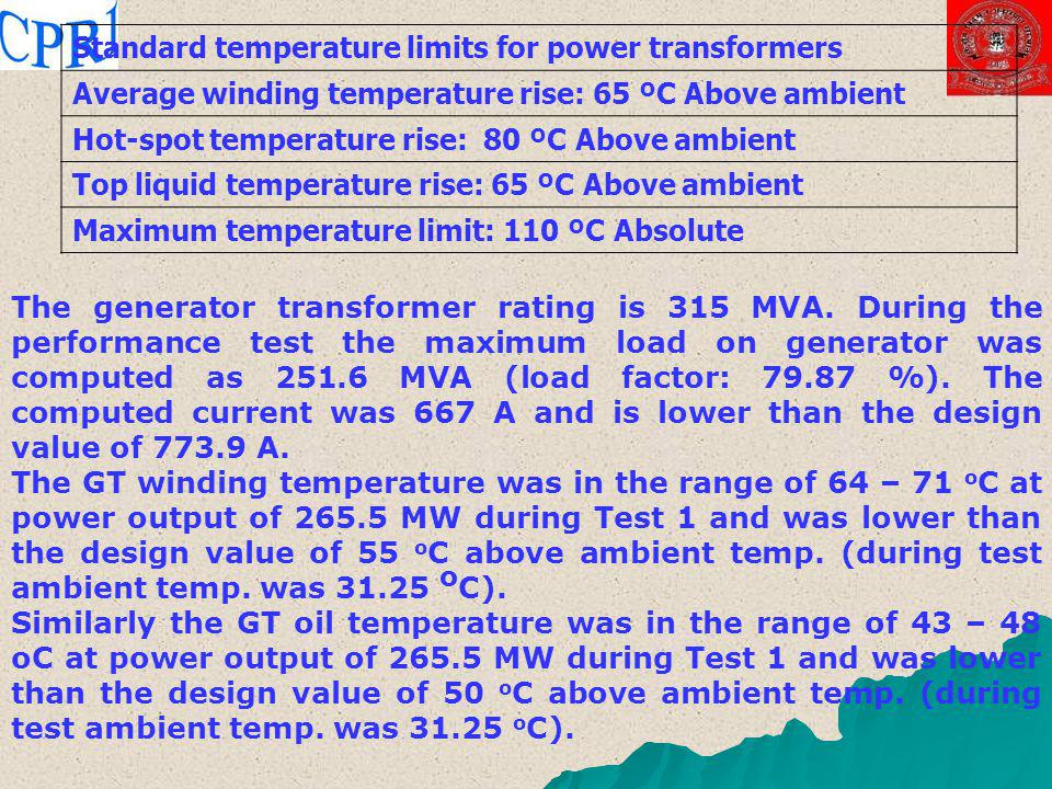 Standard temperature limits for power transformers