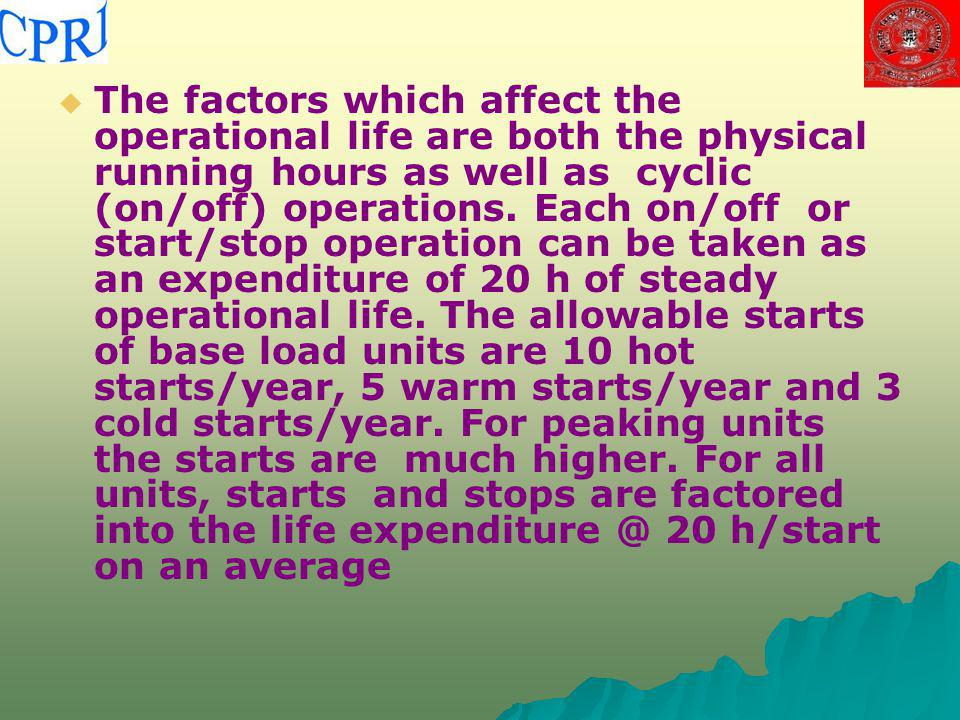 The factors which affect the operational life are both the physical running hours as well as cyclic (on/off) operations.