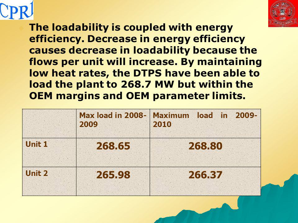 The loadability is coupled with energy efficiency