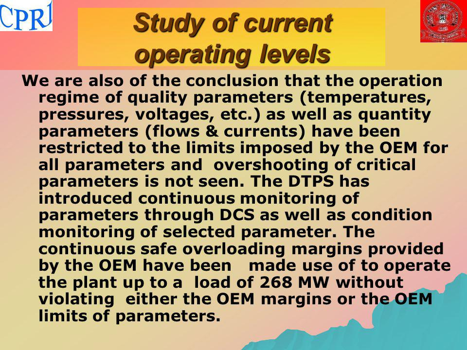 Study of current operating levels