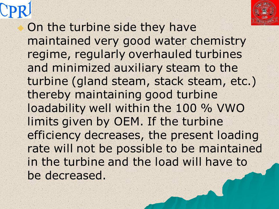 On the turbine side they have maintained very good water chemistry regime, regularly overhauled turbines and minimized auxiliary steam to the turbine (gland steam, stack steam, etc.) thereby maintaining good turbine loadability well within the 100 % VWO limits given by OEM.