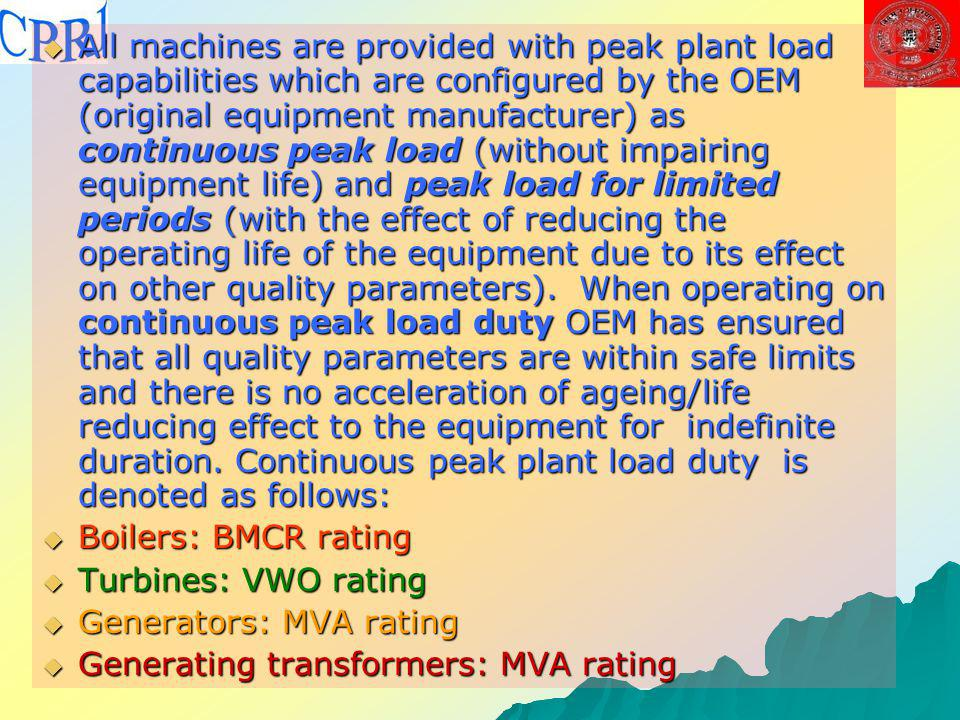 Generators: MVA rating Generating transformers: MVA rating