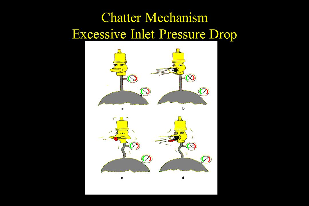 Chatter Mechanism Excessive Inlet Pressure Drop