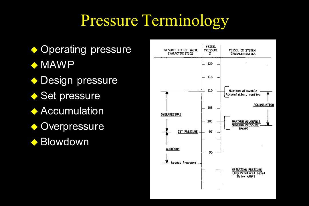 Pressure Terminology Operating pressure MAWP Design pressure