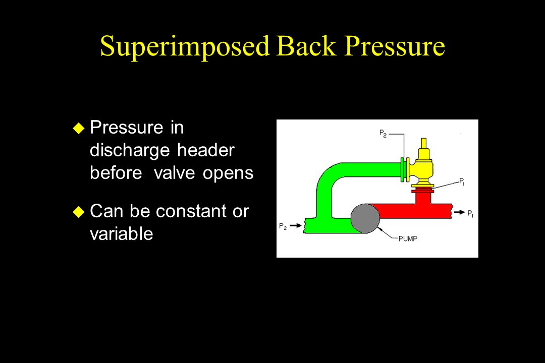 Superimposed Back Pressure