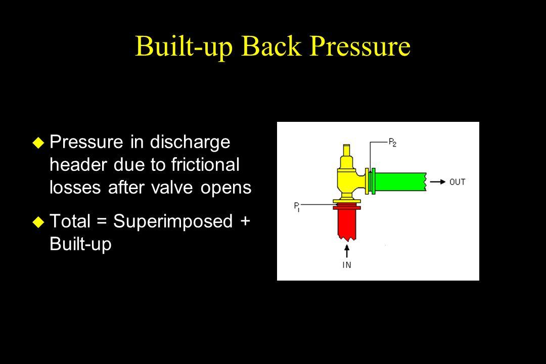 Built-up Back Pressure