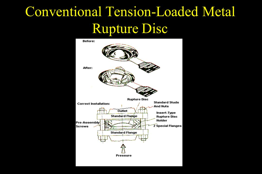 Conventional Tension-Loaded Metal Rupture Disc