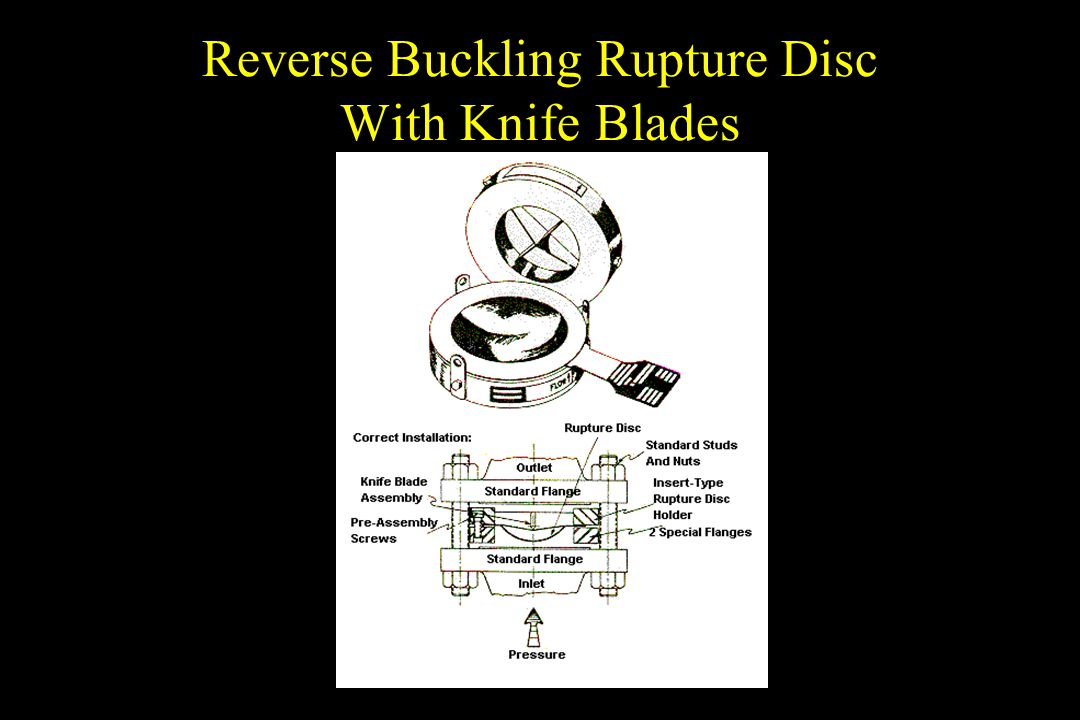 Reverse Buckling Rupture Disc With Knife Blades