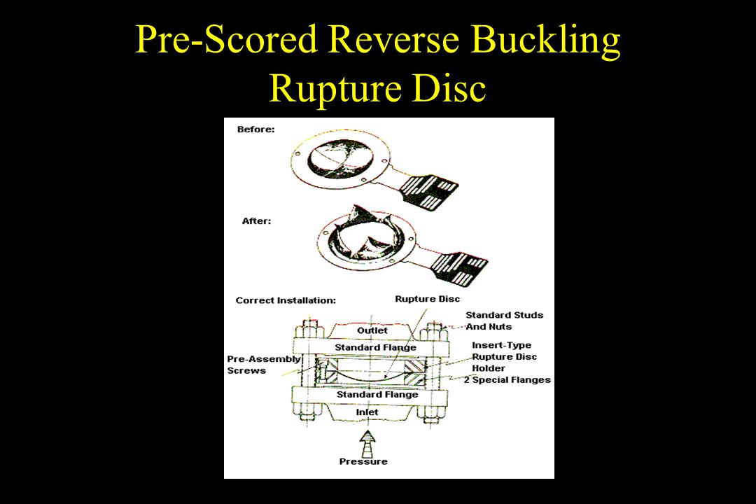 Pre-Scored Reverse Buckling Rupture Disc