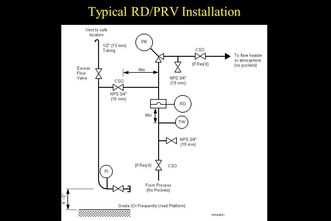 Typical RD/PRV Installation