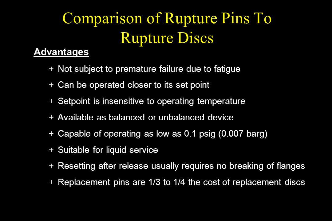 Comparison of Rupture Pins To Rupture Discs