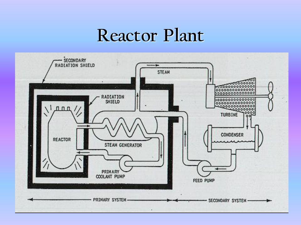 Reactor Plant