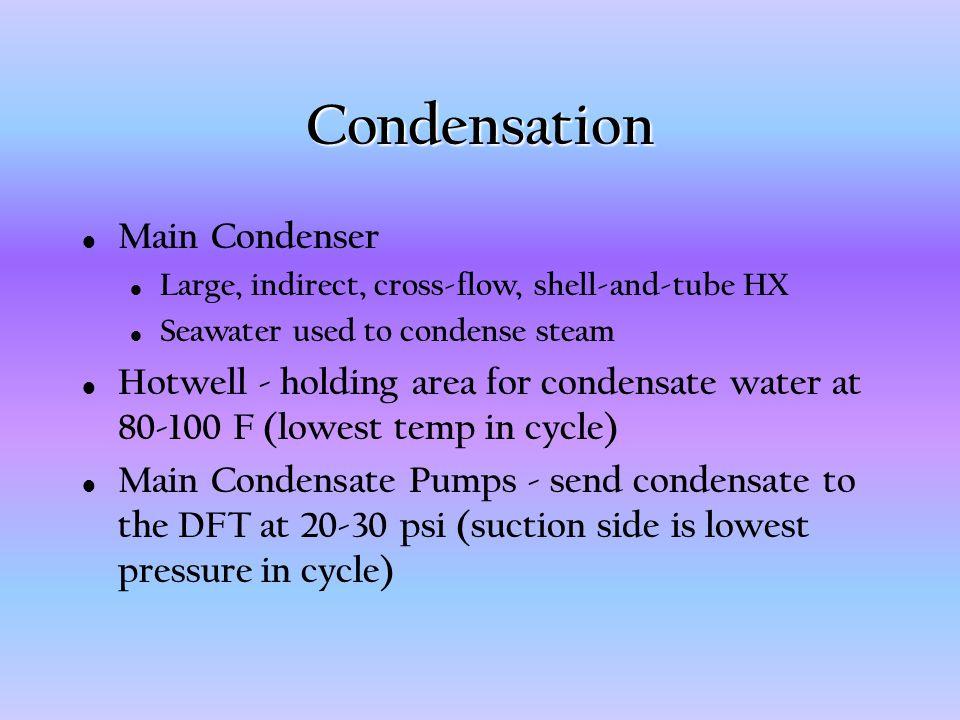 Condensation Main Condenser