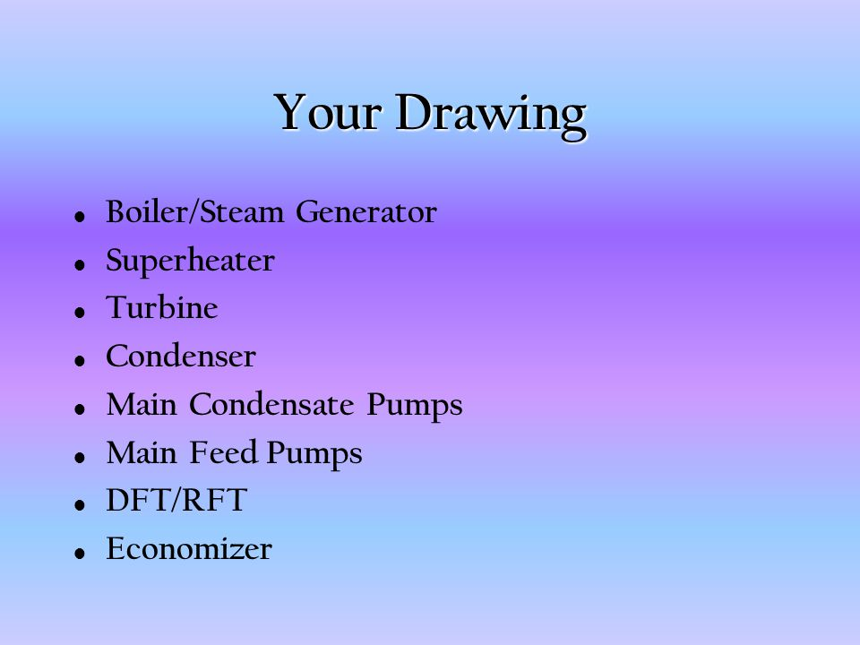 Your Drawing Boiler/Steam Generator Superheater Turbine Condenser