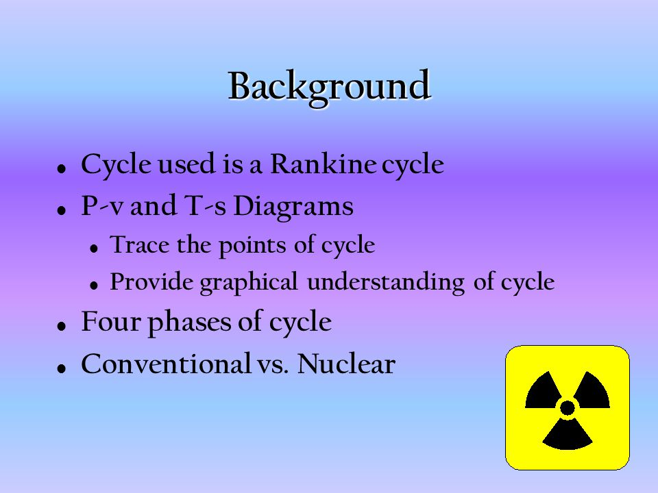Background Cycle used is a Rankine cycle P-v and T-s Diagrams