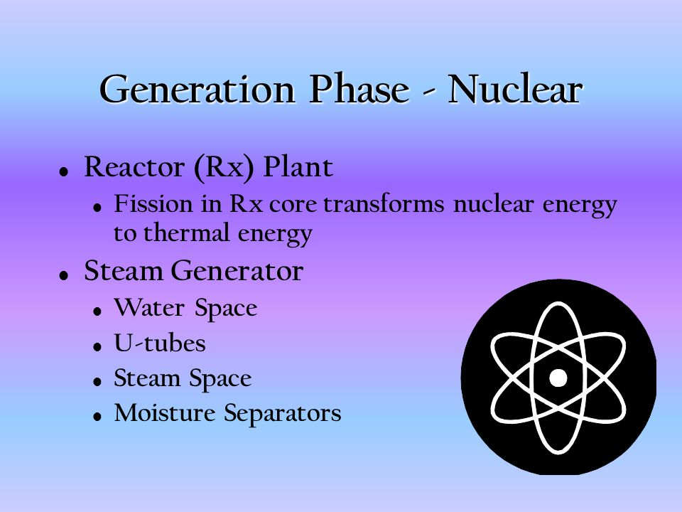 Generation Phase - Nuclear