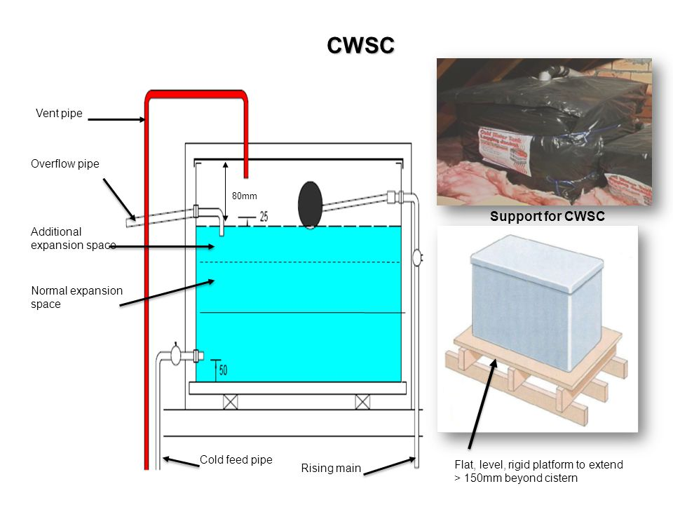 CWSC Support for CWSC Vent pipe Overflow pipe