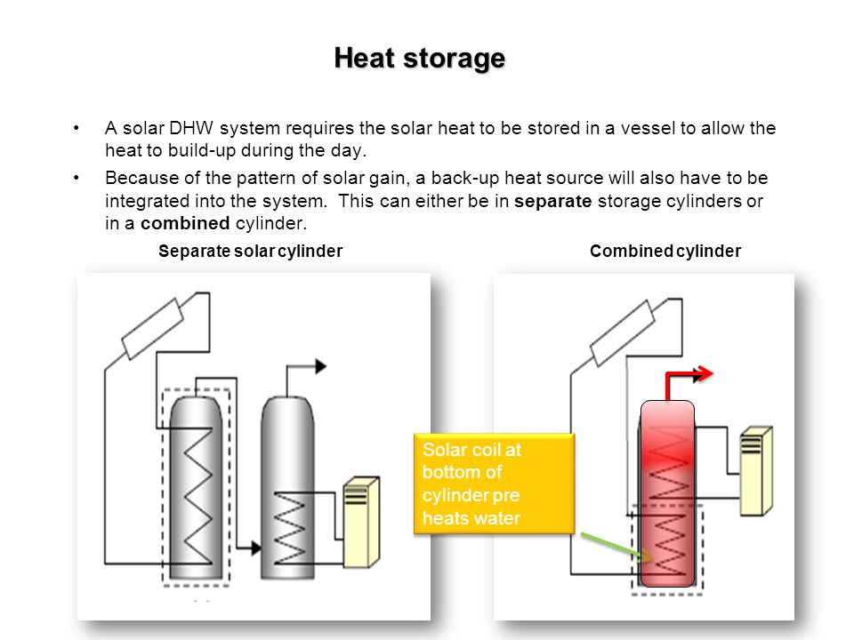 Heat storage A solar DHW system requires the solar heat to be stored in a vessel to allow the heat to build-up during the day.