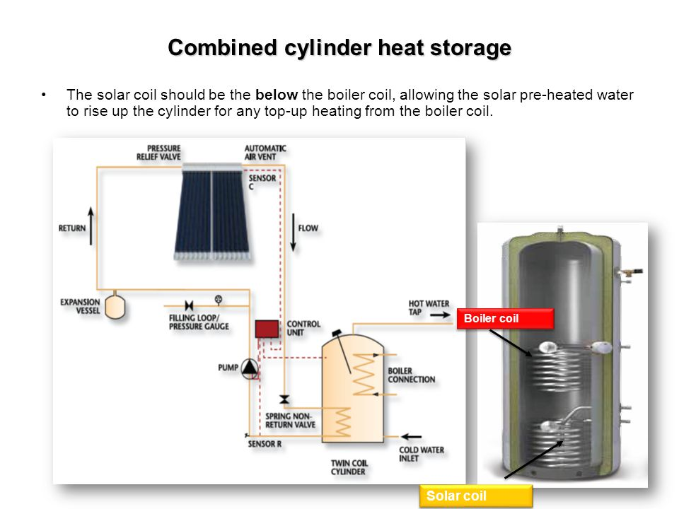 Combined cylinder heat storage