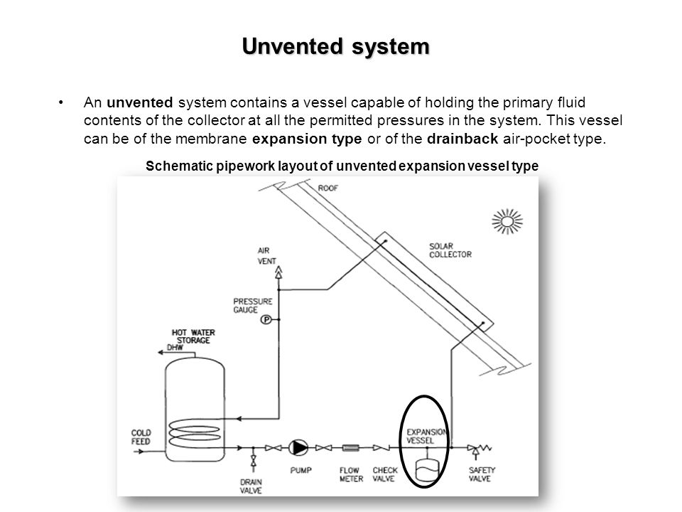 Unvented system