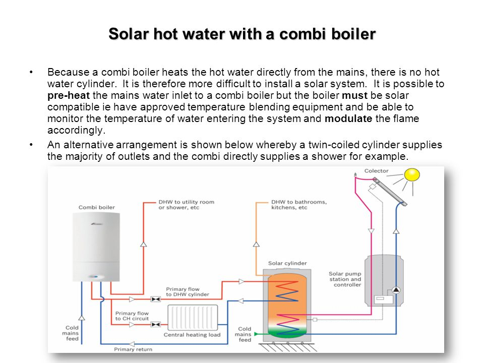 Solar hot water with a combi boiler